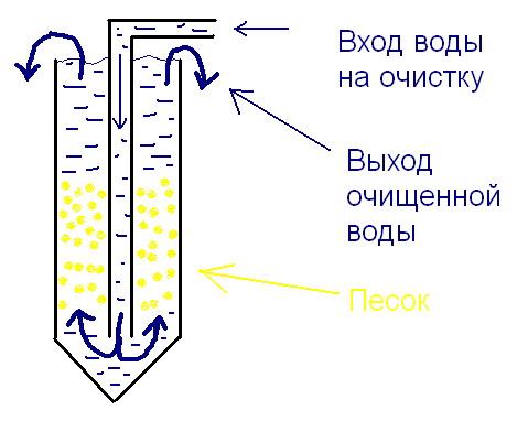 Схема подключения регулятора напряжения ваз.  Схема автоматического включения резерва на три ввода.