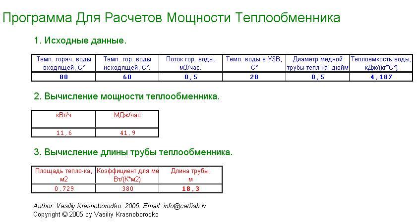 Программа для расчета кожухотрубных теплообменников теплообменник сетевой воды системы отопления