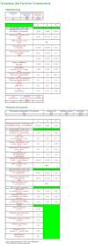 Программа расчета параметров оксигенатора в формате Excel